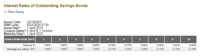 SSB - April 2019 Bonds