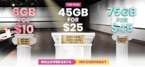 Giga Telco Plans (Upsized Data)